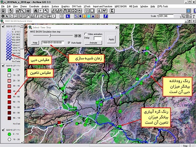 Integrated Water Resources Management of  Kabul River Basin